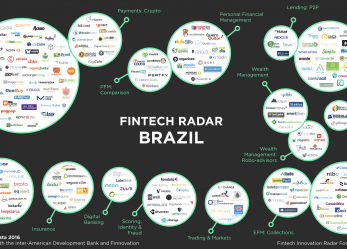 Brazil becomes the largest Fintech ecosystem in Latin America